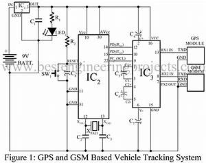 Gps And Gsm Based Vehicle Tracking System