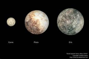 One year from today we arrive at Pluto (Why is that so ...