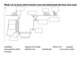 World War The Trenches Lessons Nicolaeastburn