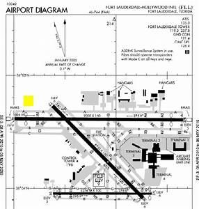 Kpit Airport Diagram