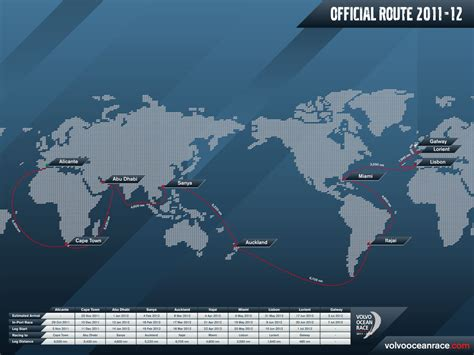 volvo ocean race   official route