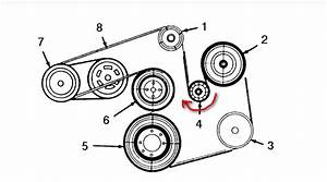 Where Can I Find The Diagram For The Serpentine Belt