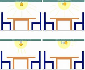 Abstrahlwinkel Led Berechnen : led lampen kaufen in d sseldorf keymate systems gmbh ~ Themetempest.com Abrechnung