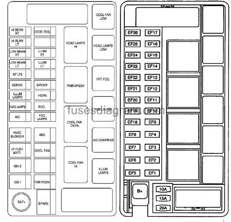 Chevy Cobalt Fuse Box Diagram by 2007 Chevy Cobalt Engine Diagram Downloaddescargar