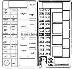 Daewoo Tacuma Fuse Box Diagram