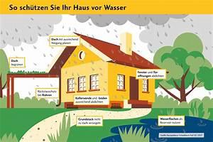 Grundwasser Drückt Durch Bodenplatte : damit ihr haus nicht baden geht bausparkasse schw bisch hall newsroom ~ Orissabook.com Haus und Dekorationen