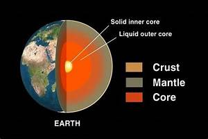 Why Earth's inner and outer cores rotate in opposite ...