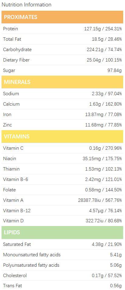 day meal plan  pancreatitis healthtopquestions htq