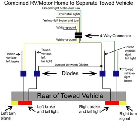 recommended tow bar wiring   chevrolet tracker