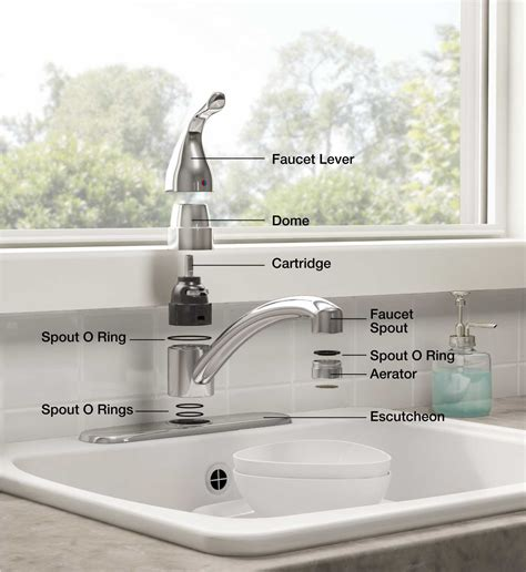 Kitchen Faucet Problems by Top 5 Solutions For Kitchen Faucet Problems 2 Is The