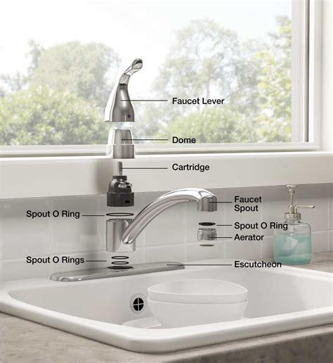 top  solutions  kitchen faucet problems