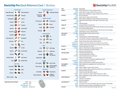 sketchup cheat sheet  images reference cards