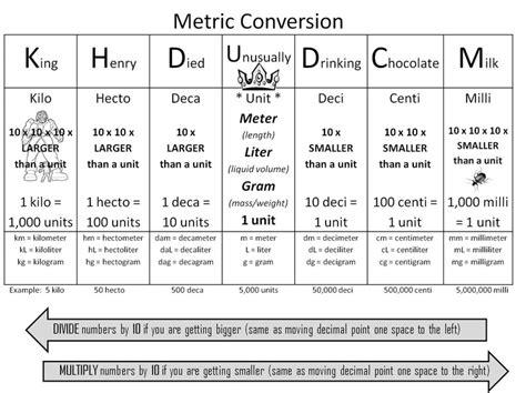 math conversion table  grade conversion  grade