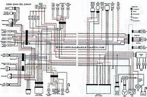 Wiring Diagram 1999 Harley Davidson
