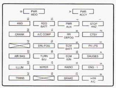 Gmc Fuse Box Diagram Wiring Schematic by 1998 Gmc Fuse Box 98 Gmc Fuse Box Diagram 1998