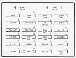 1997 Gmc Jimmy Engine Diagram : gmc jimmy 1997 fuse box diagram auto genius ~ A.2002-acura-tl-radio.info Haus und Dekorationen