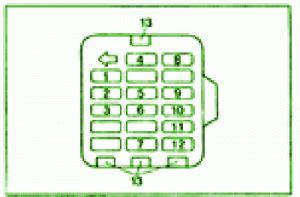 2002 mitsubishi fuso compartment fuse box diagram auto