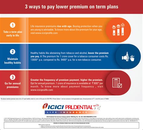 Established as a joint venture between icici bank and prudential plc, icici prudential is engaged in life insurance and asset management business. GSIP ICICI PDF