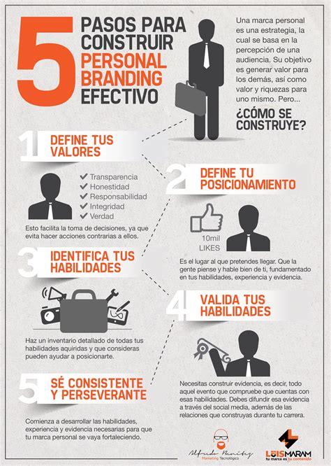 El Branding Personal Resumen by 5 Consejos Para Construir Tu Branding Personal Luismaram