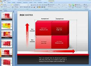 How To Customize A Risk Matrix Diagram In Powerpoint