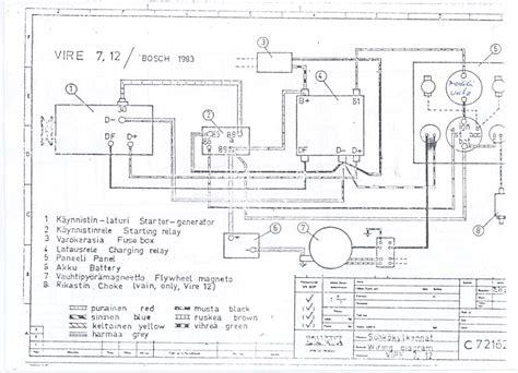 Ветрогенератор своими руками или как сделать самодельный ветрогенератор для дома .