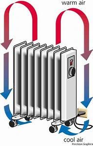 Room Space Heater