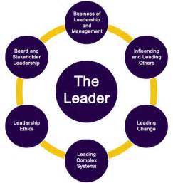 leadership   legacy program ive developed