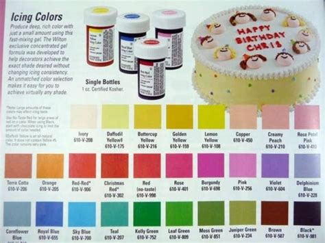Wilton Icing Color Mixing Chart - Arenda-stroy