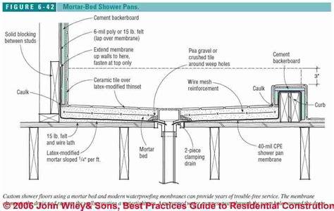 shower pan shower pan membrane construction