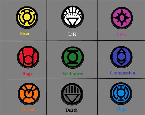 in color dc the lantern colors all green lantern colors and what