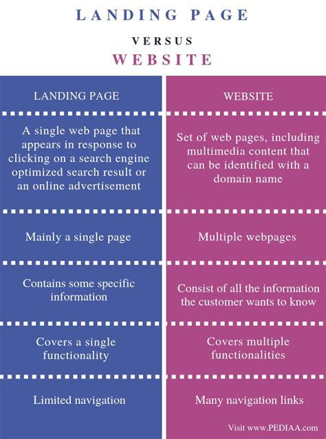 difference between webpage and website pediaa what is the difference between landing page and website pediaa