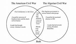 Modern Civil War  Compare  U0026 Contrast