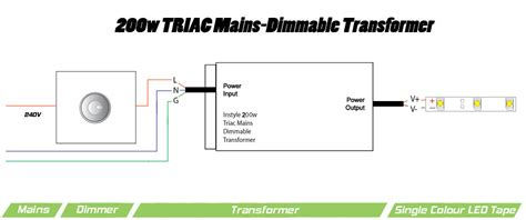 Dimmable Transformer Rated