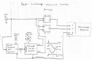 Home Brew Analog Computer System