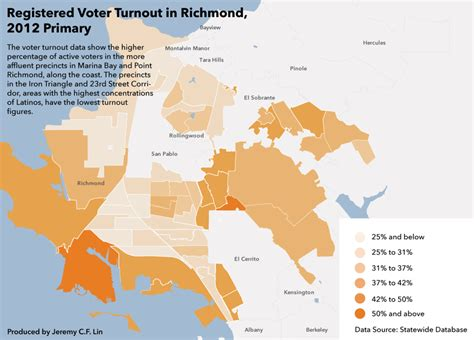 richmond voting usefulness election outlived its confidential turnout voter
