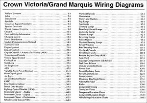 2003 Wiring Diagram Manual Crown Victoria Marauder Grand