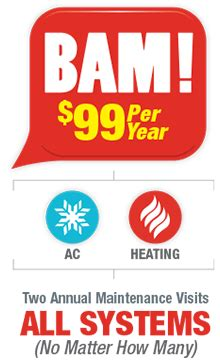 dallas fort worth air conditioner maintenance inspections