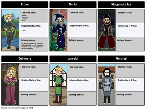 The Crucible Resumen by King Arthur Character Map Storyboard By Beckyharvey