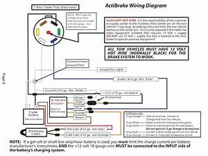 Dodge Ram 7 Pin Trailer Wiring Diagram