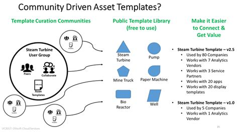 asset mapping template asset mapping template pictures to pin on pinsdaddy