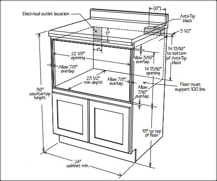 unfinished kitchen island base cabinets how to install a microwave drawer