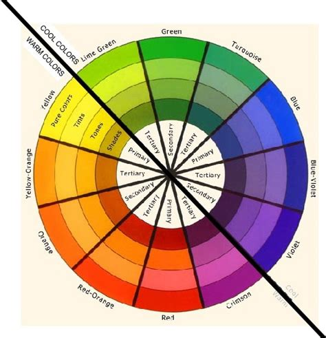 morning makeup call lets learn color theory abc s