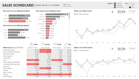 Data Stories Gallery - Microsoft Power BI Community