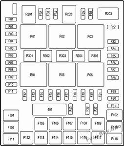 Interior Fuse Box Diagram  Ford F