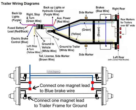 Instructions Wire Trailer For Electric Brakes