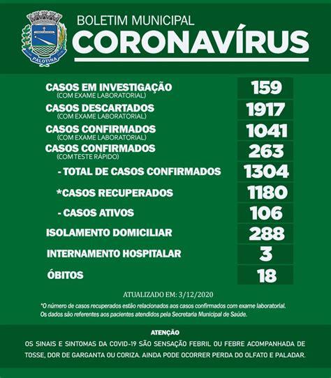 Covid-19: 31 novos casos são confirmados nas últimas 24 ...
