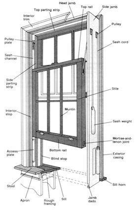 open  stuck window   bob  wood windows casement windows windows doors