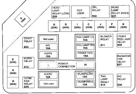 Fuse Box On 2001 Hyundai Sonatum by Car Wont Start Car Clicks One Time Don T Start Dash
