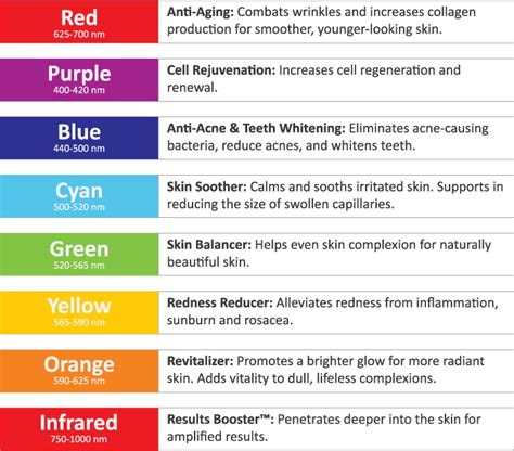 red light for skin led light therapy skin rejuvenation red light treatment