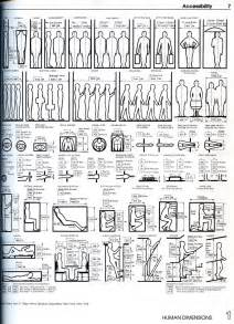 Architectural Graphic Standards Human Dimensions